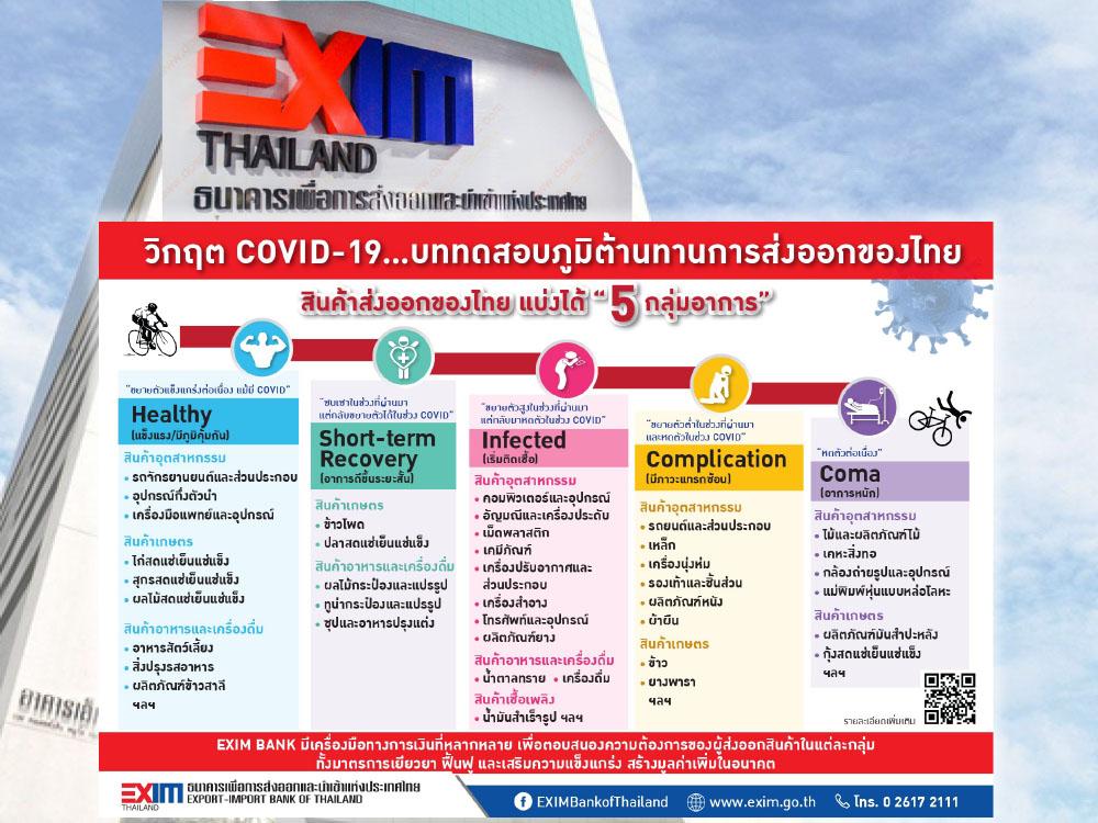 EXIM BANK แบบทดสอบภูมิฯ R