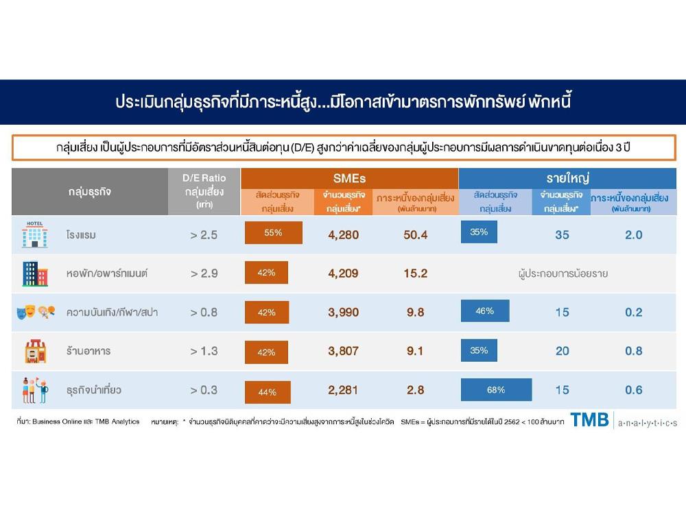 TMB Analytic